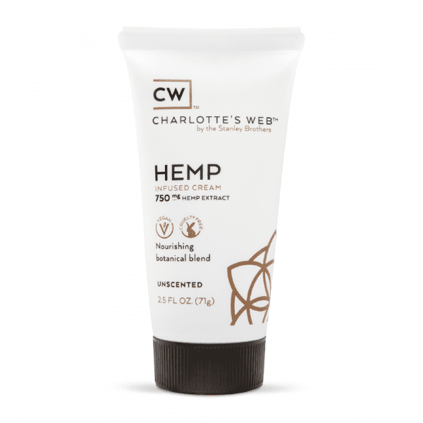 Hemp Infused Topical Cream